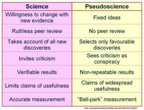 pseudosci